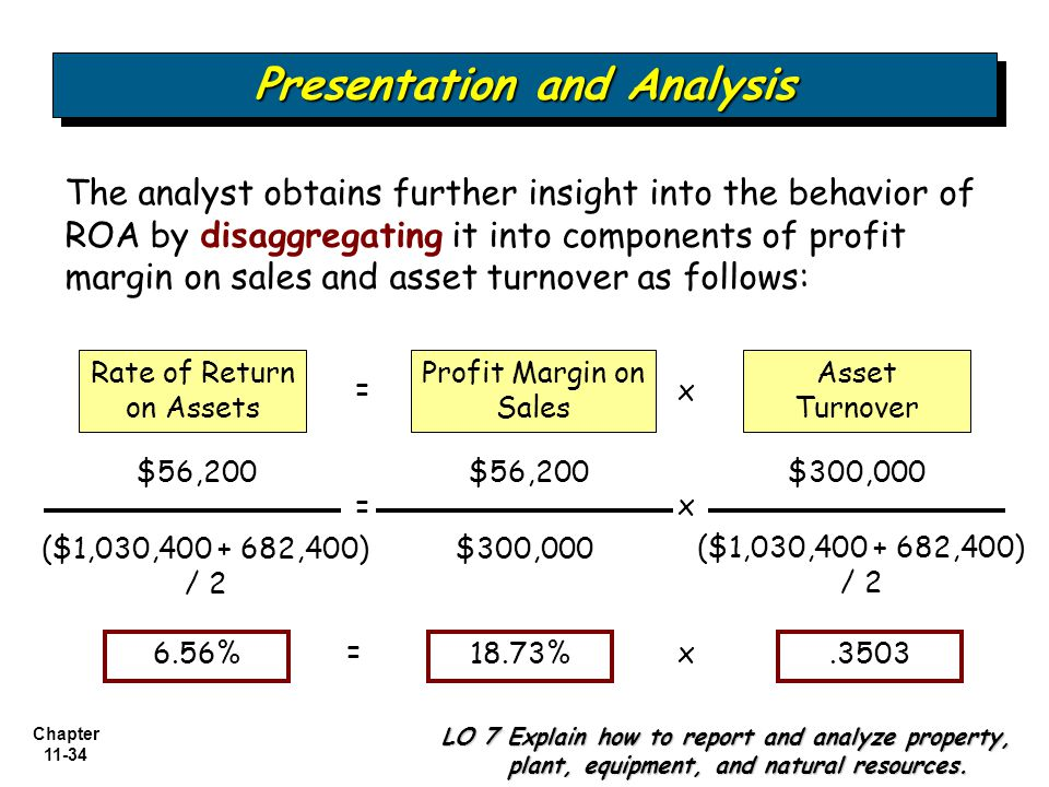 Chapter 11-34 The analyst obtains further insight into the behavior of ROA by disaggregating it into components of profit margin on sales and asset tu