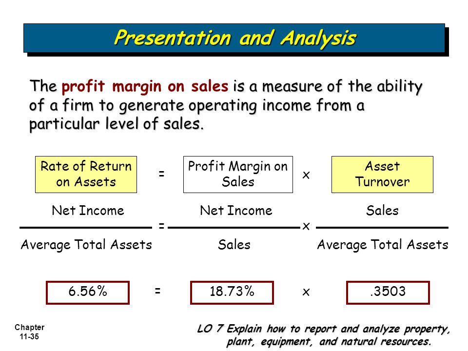 Chapter 11-35 The is a measure of the ability of a firm to generate operating income from a particular level of sales. The profit margin on sales is a