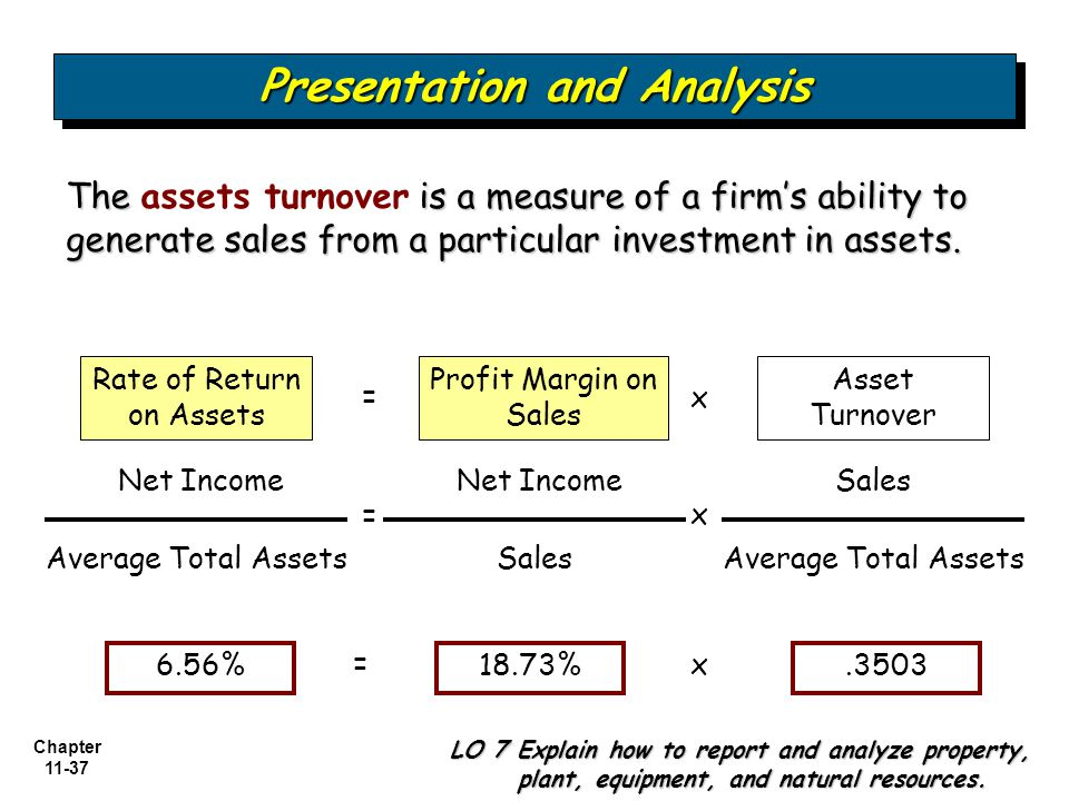 Chapter 11-37 The is a measure of a firm's ability to generate sales from a particular investment in assets. The assets turnover is a measure of a fir