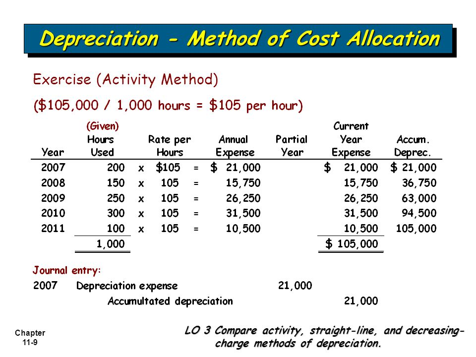 Chapter 11-10 Depreciation - Method of Cost Allocation LO 3 Compare activity, straight-line, and decreasing- charge methods of depreciation.