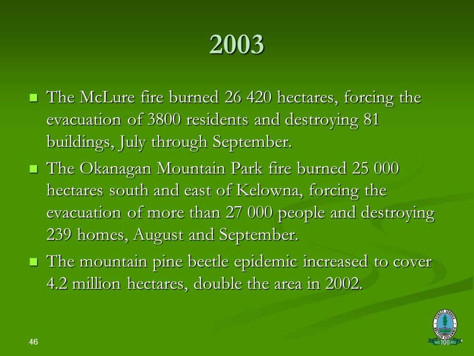 46 2003 The McLure fire burned 26 420 hectares, forcing the evacuation of 3800 residents and destroying 81 buildings, July through September.