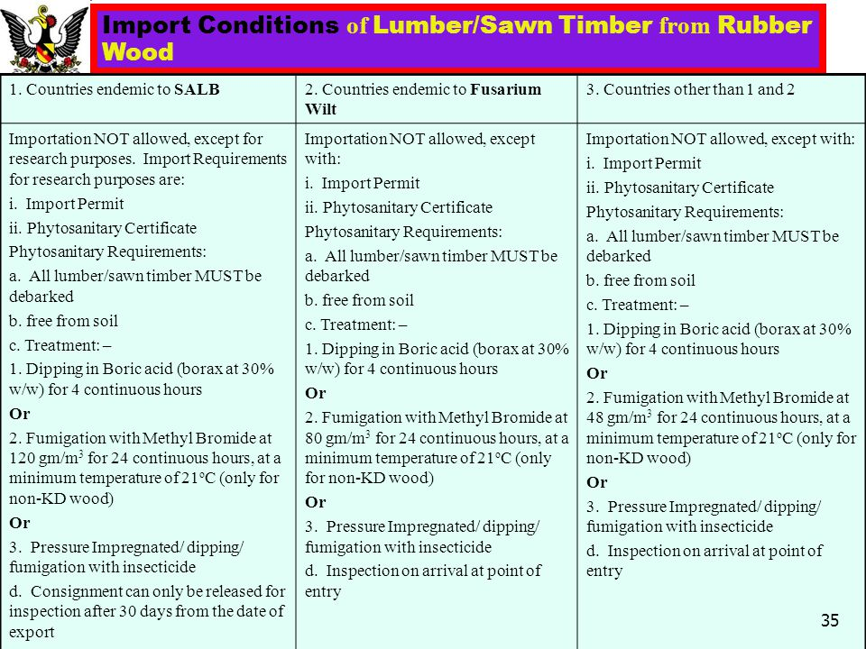 Import Conditions of Lumber/Sawn Timber from Rubber Wood 1. Countries endemic to SALB2. Countries endemic to Fusarium Wilt 3. Countries other than 1 a