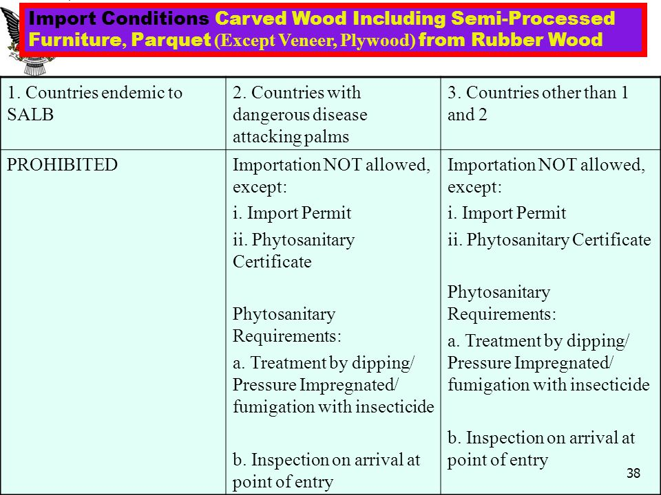 Import Conditions Carved Wood Including Semi-Processed Furniture, Parquet (Except Veneer, Plywood) from Rubber Wood 1. Countries endemic to SALB 2. Co