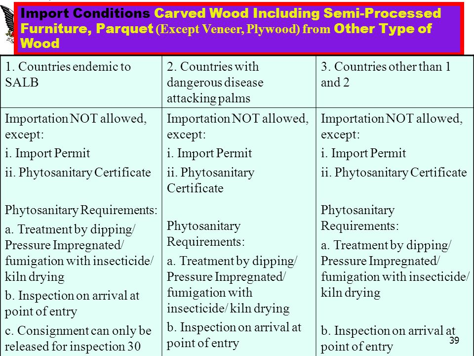 Import Conditions Carved Wood Including Semi-Processed Furniture, Parquet (Except Veneer, Plywood) from Other Type of Wood 1. Countries endemic to SAL