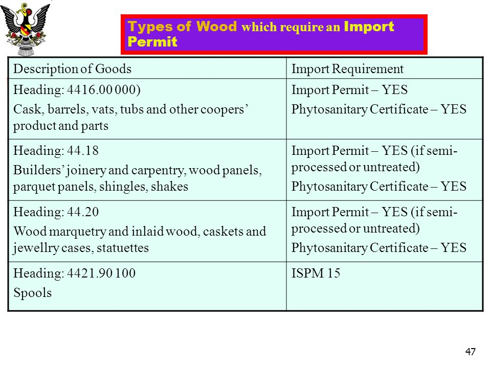 Types of Wood which require an Import Permit Description of GoodsImport Requirement Heading: 4416.00 000) Cask, barrels, vats, tubs and other coopers'