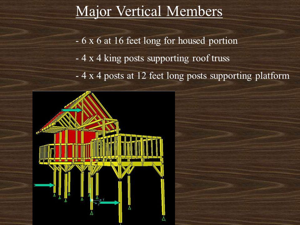 Loads Applied (unfactored) Dead Load (self-weight): 50 lb./ft. 3 Live Load (roof): 12 lb./ft. 2 Live Load (deck): 50 lb./ft. 2 Snow Load (roof): 21.2