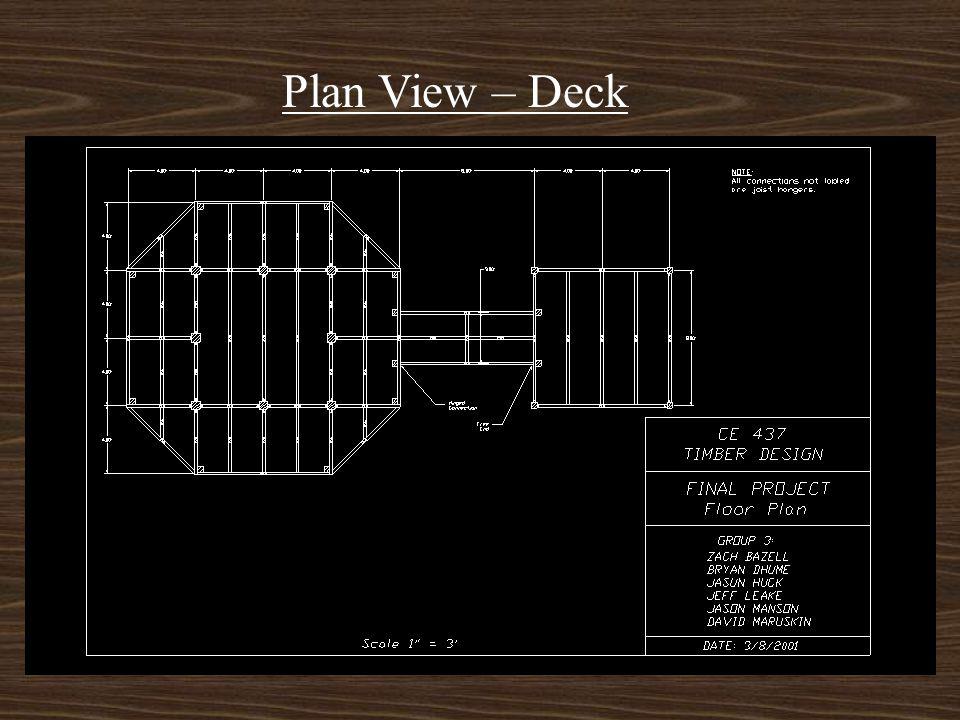 Plan View – Bottom of Truss