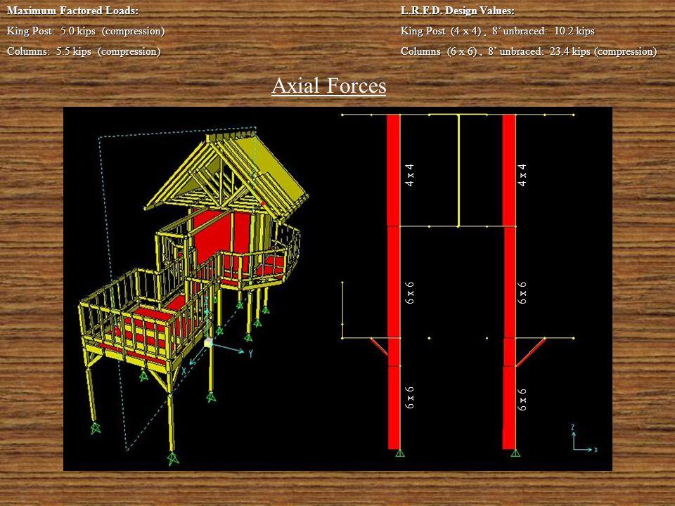 Moment 2-2 Maximum Factored Loads: Columns: 4.0 in.-kips L.R.F.D. Design Values: Columns (6 x 6) : 40.7 in.-kips 6 x 6