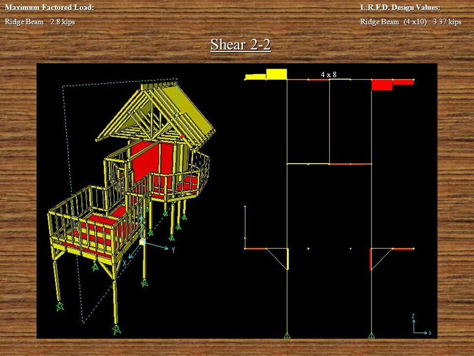 Moment 3-3 Maximum Factored Loads: Ridge Beam: 53.0 in.-kips L.R.F.D. Design Values: Ridge Beam (4 x 10) : 99.7 in.-kips 4 x 8