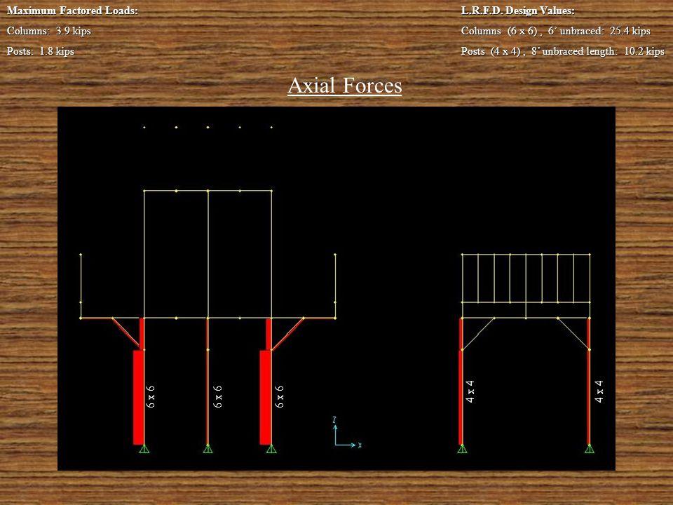 Shear 2-2 Maximum Factored Load: Ridge Beam: 2.8 kips L.R.F.D. Design Values: Ridge Beam (4 x10) : 3.37 kips 4 x 8