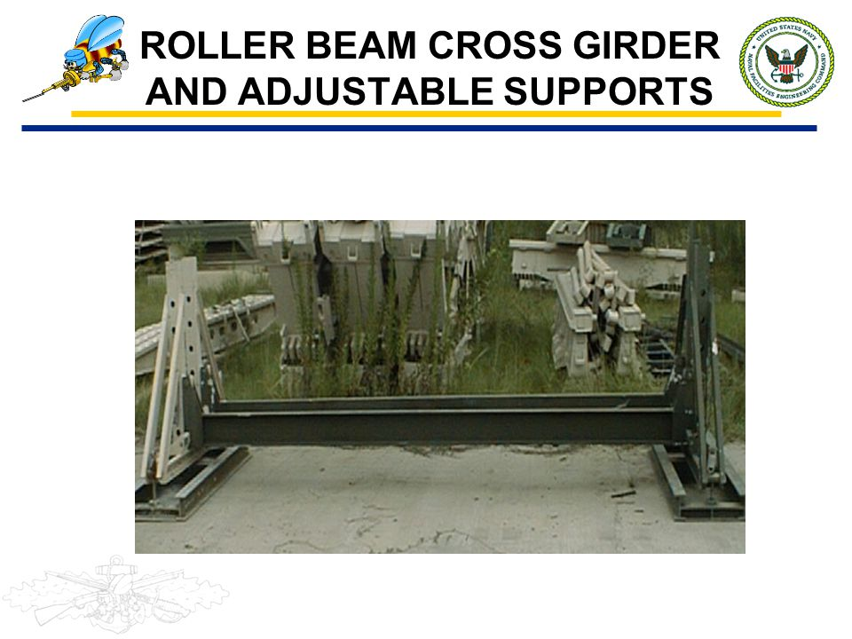ROLLER BEAM CROSS GIRDER AND ADJUSTABLE SUPPORTS