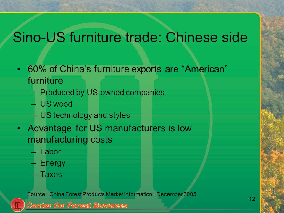 12 Source: China Forest Products Market Information , December 2003 Sino-US furniture trade: Chinese side 60% of China's furniture exports are American furniture –Produced by US-owned companies –US wood –US technology and styles Advantage for US manufacturers is low manufacturing costs –Labor –Energy –Taxes