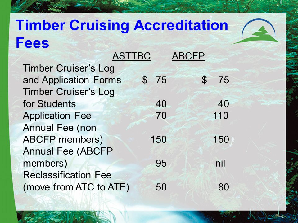 Timber Cruising Accreditation Fees ASTTBCABCFP Timber Cruiser's Log and Application Forms$ 75$ 75 Timber Cruiser's Log for Students 40 40 Application Fee 70 110 Annual Fee (non ABCFP members) 150 150 Annual Fee (ABCFP members) 95 nil Reclassification Fee (move from ATC to ATE) 50 80