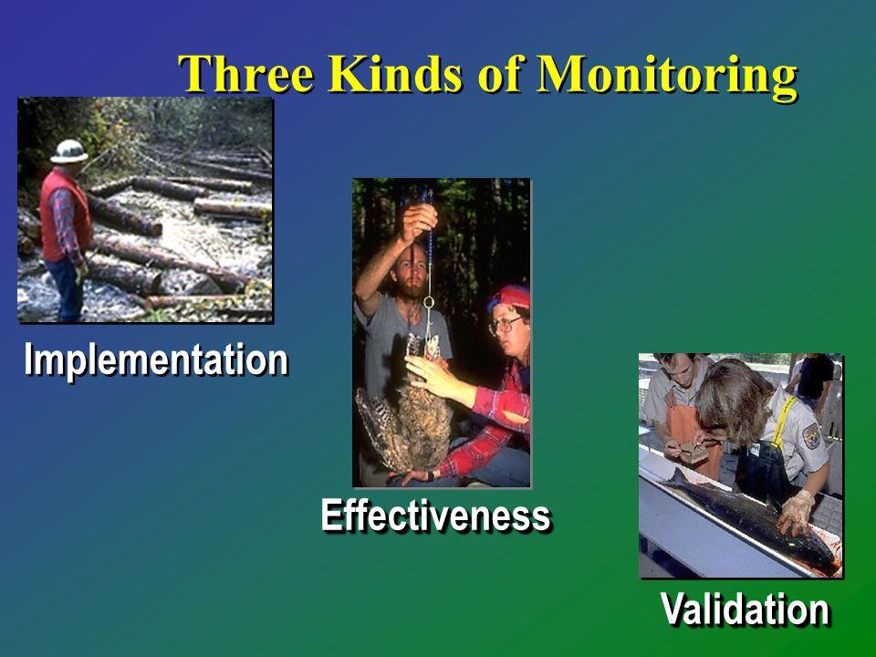 Implementation EffectivenessEffectiveness ValidationValidation Three Kinds of Monitoring
