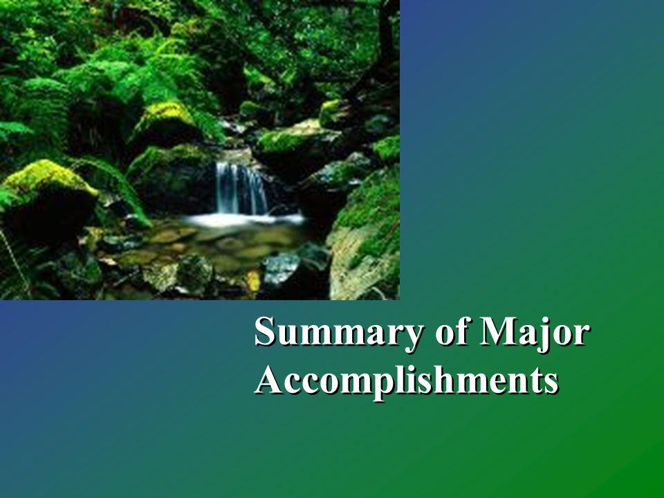 Summary of Major Accomplishments