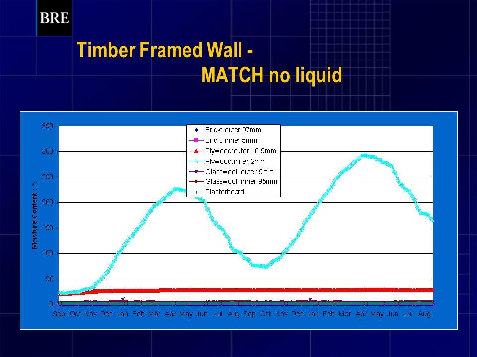 Timber Framed Wall - MATCH no liquid
