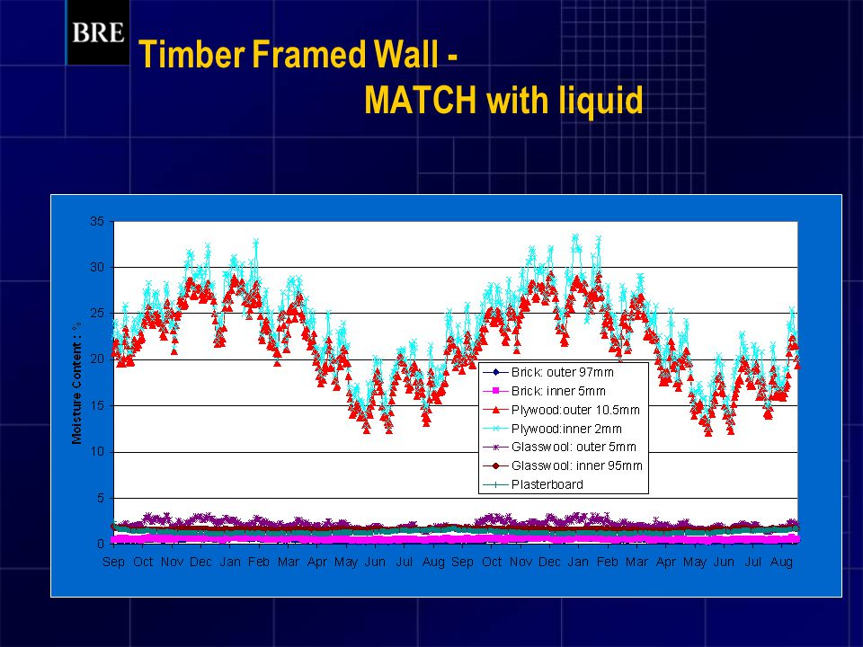Timber Framed Wall - MATCH with liquid