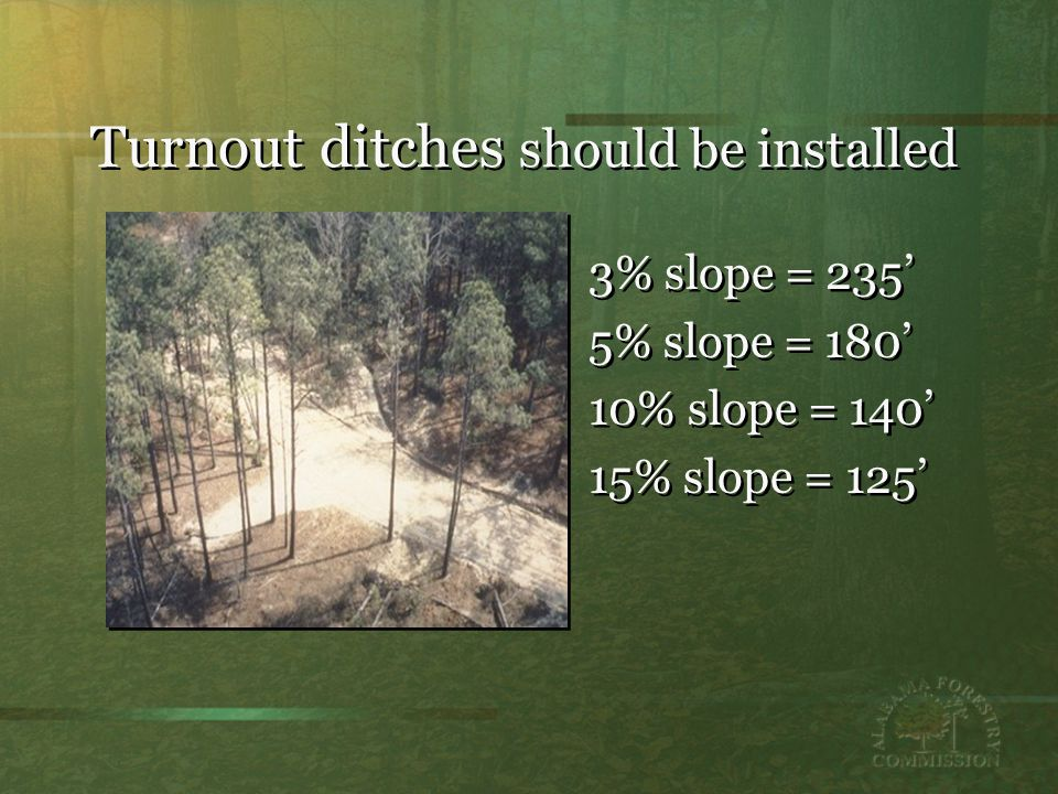 Turnout ditches should be installed 3% slope = 235' 5% slope = 180' 10% slope = 140' 15% slope = 125' 3% slope = 235' 5% slope = 180' 10% slope = 140' 15% slope = 125'