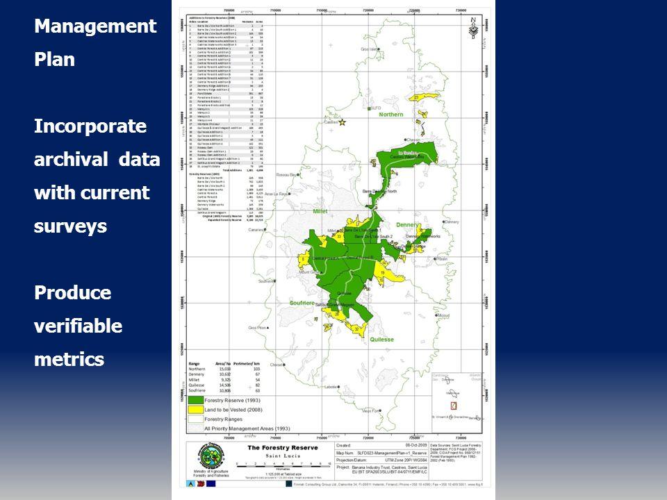 Management Plan Incorporate archival data with current surveys Produce verifiable metrics