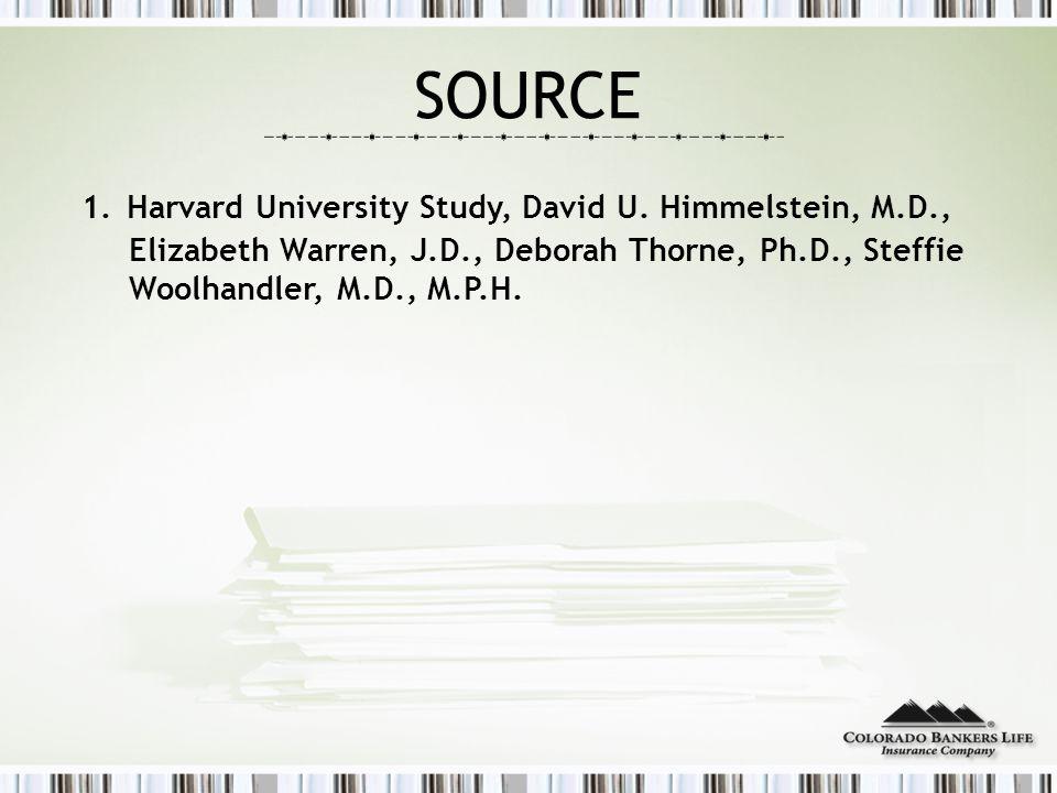 1. Harvard University Study, David U.