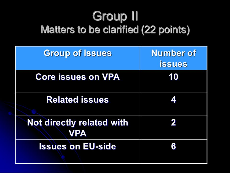 Group II Matters to be clarified (22 points) Group of issues Number of issues Core issues on VPA 10 Related issues 4 Not directly related with VPA 2 I