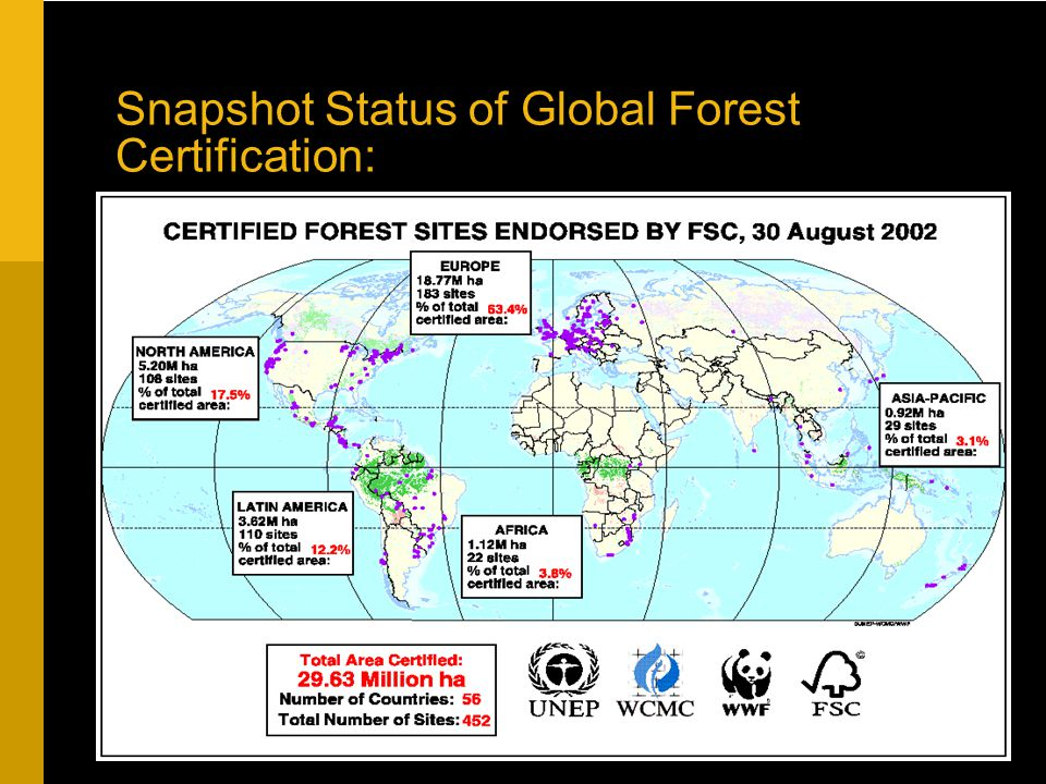 Snapshot Status of Global Forest Certification: