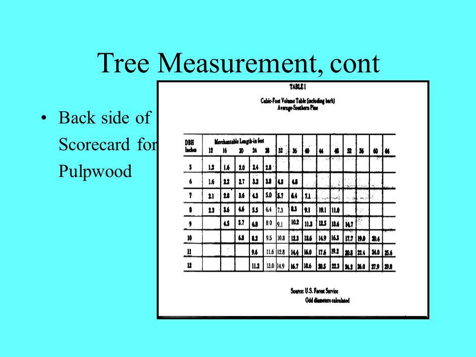 Tree Measurement, cont Back side of Scorecard for Pulpwood
