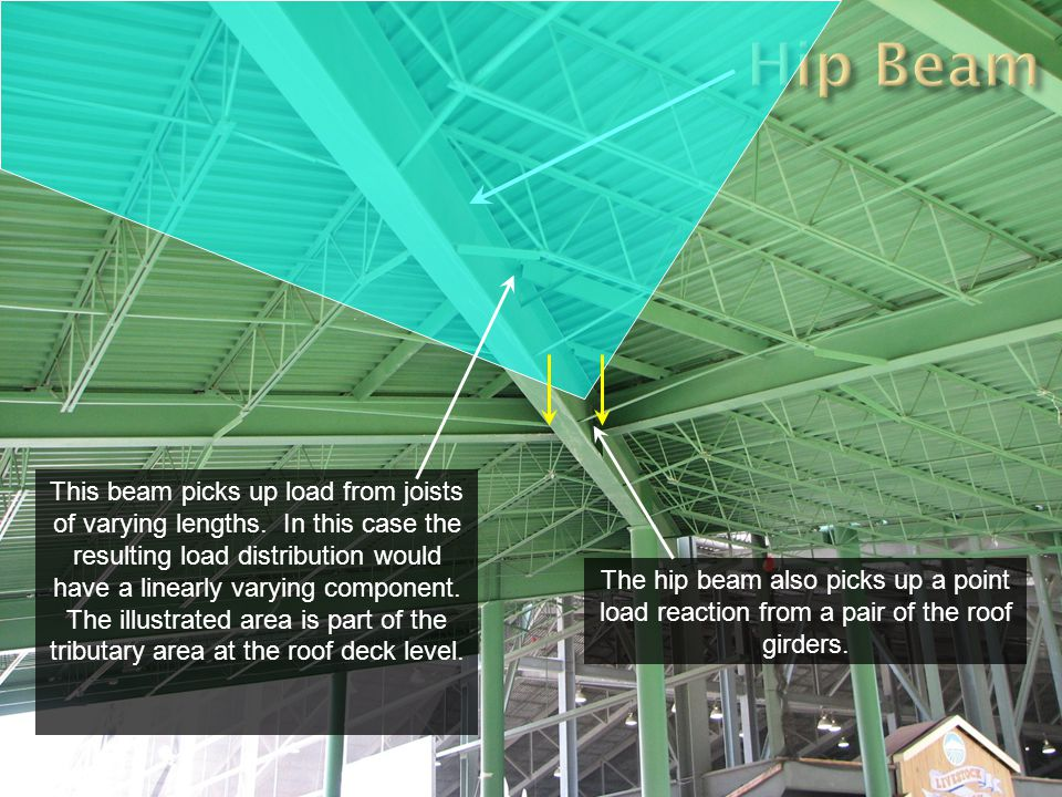 This beam picks up load from joists of varying lengths. In this case the resulting load distribution would have a linearly varying component. The illu