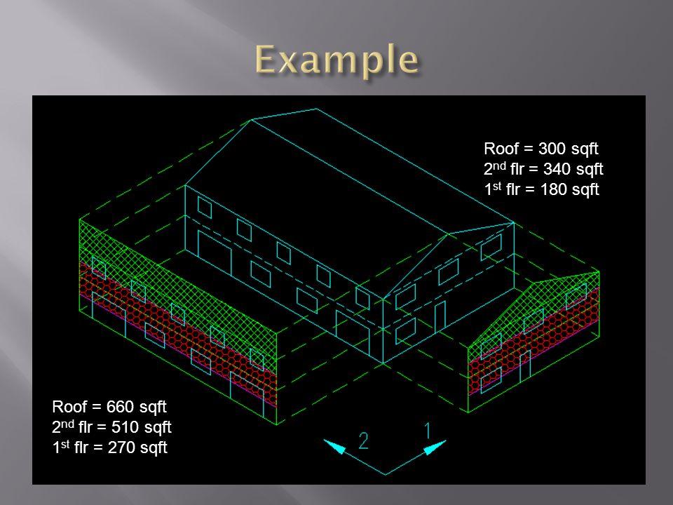 Roof = 300 sqft 2 nd flr = 340 sqft 1 st flr = 180 sqft Roof = 660 sqft 2 nd flr = 510 sqft 1 st flr = 270 sqft