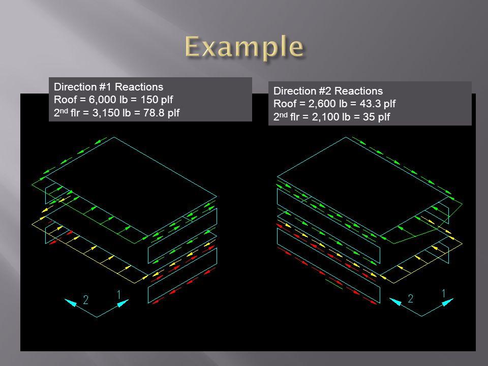 Direction #1 Reactions Roof = 6,000 lb = 150 plf 2 nd flr = 3,150 lb = 78.8 plf Direction #2 Reactions Roof = 2,600 lb = 43.3 plf 2 nd flr = 2,100 lb