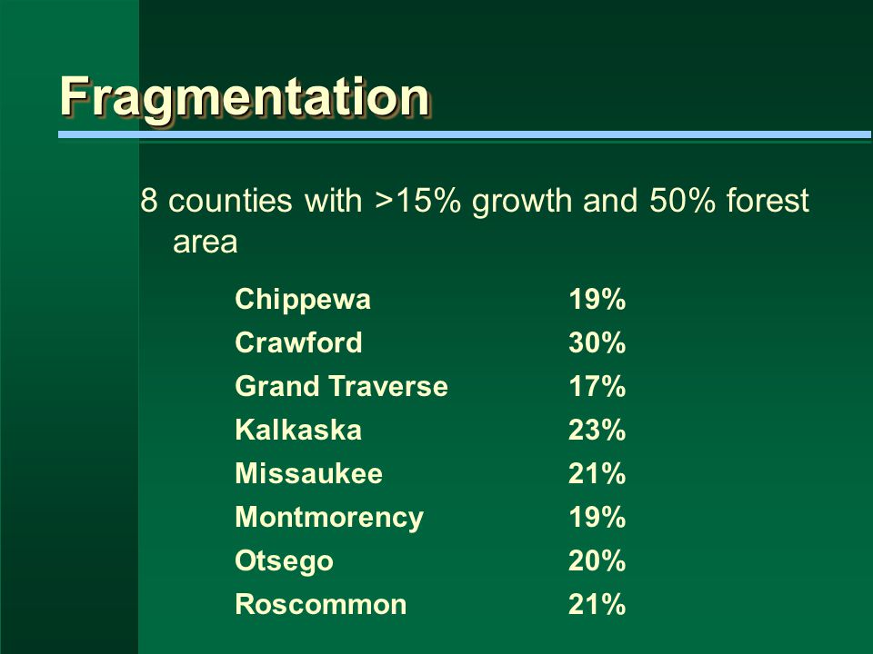 FragmentationFragmentation 8 counties with >15% growth and 50% forest area Chippewa19% Crawford30% Grand Traverse17% Kalkaska23% Missaukee21% Montmorency19% Otsego20% Roscommon21%
