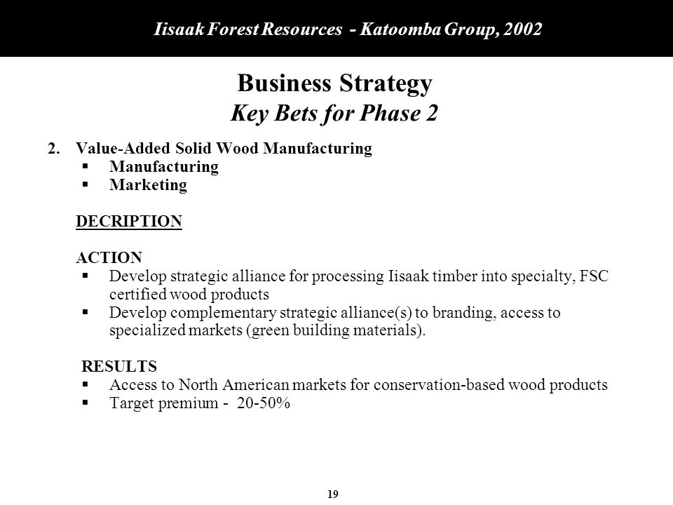 19 Iisaak Forest Resources - Katoomba Group, 2002 Business Strategy Key Bets for Phase 2 2.Value-Added Solid Wood Manufacturing  Manufacturing  Marketing DECRIPTION ACTION  Develop strategic alliance for processing Iisaak timber into specialty, FSC certified wood products  Develop complementary strategic alliance(s) to branding, access to specialized markets (green building materials).