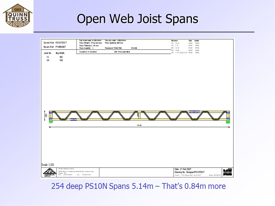 Open Web Joist Spans 254 deep PS10N Spans 5.14m – That's 0.84m more