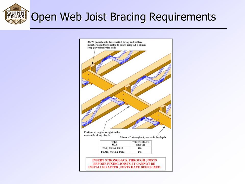 Open Web Joist Bracing Requirements