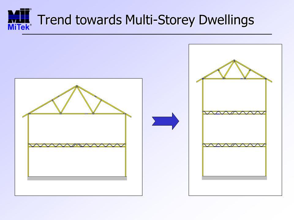 Trend towards Multi-Storey Dwellings