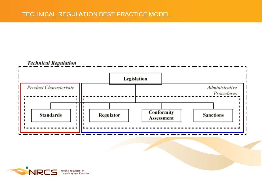 TECHNICAL REGULATION BEST PRACTICE MODEL