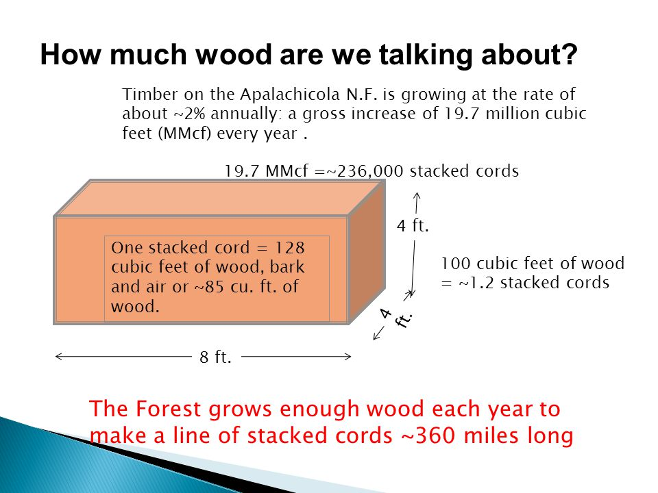 How much wood did we plan to cut.