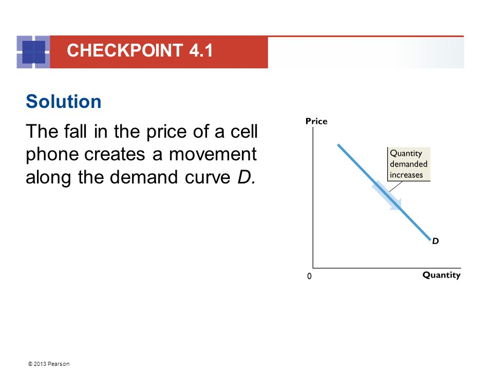 © 2013 Pearson Solution The fall in the price of a cell phone creates a movement along the demand curve D.
