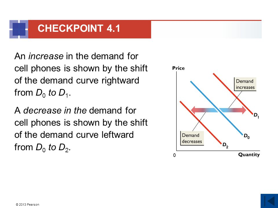 © 2013 Pearson An increase in the demand for cell phones is shown by the shift of the demand curve rightward from D 0 to D 1.