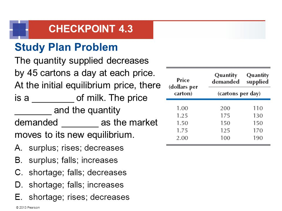 © 2013 Pearson Study Plan Problem The quantity supplied decreases by 45 cartons a day at each price.