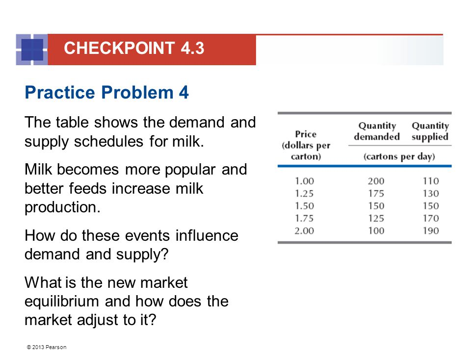 © 2013 Pearson Practice Problem 4 The table shows the demand and supply schedules for milk.