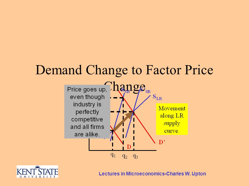 Demand Change due to Factor Price Change The Demand for Lumber and Timber Lumber Timber D D' D S If lumber production is increasing due to a demand shift, there is a shift in the demand for timber.