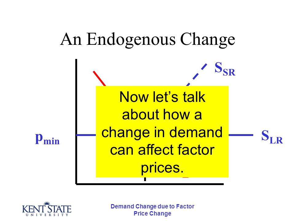 Demand Change due to Factor Price Change An Endogenous Change p min S LR S SR D Now let's talk about how a change in demand can affect factor prices.