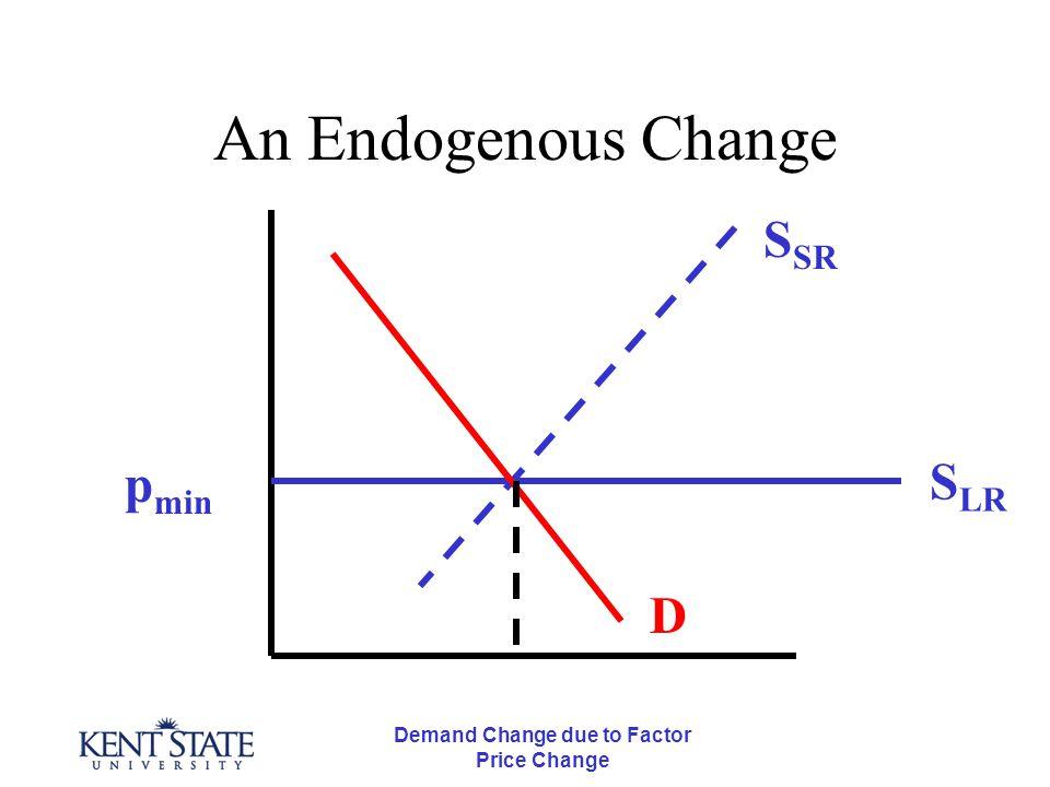 Demand Change due to Factor Price Change An Endogenous Change p min S LR S SR D