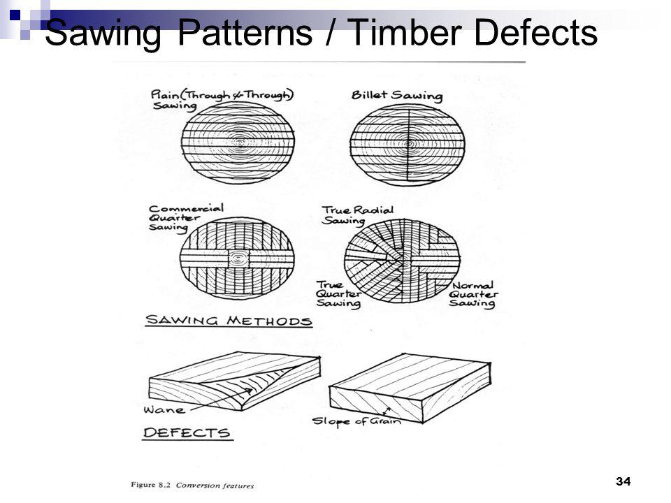 Penn State Unversity - CE 336 Tikalsky & Tepke34 Sawing Patterns / Timber Defects