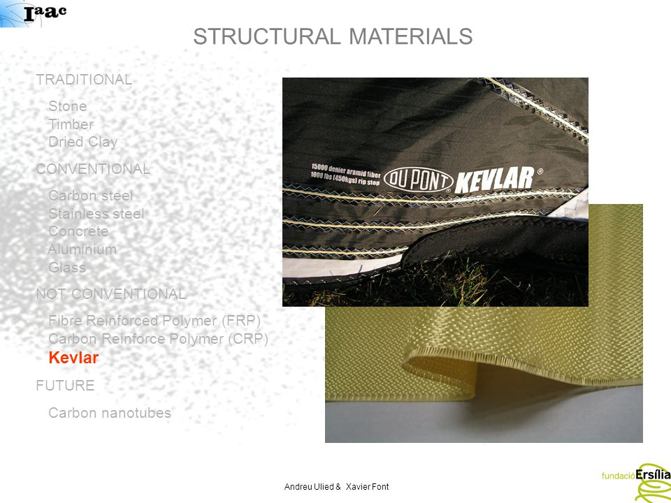 Andreu Ulied & Xavier Font STRUCTURAL MATERIALS TRADITIONAL Stone Timber Dried Clay CONVENTIONAL Carbon steel Stainless steel Concrete Aluminium Glass NOT CONVENTIONAL Fibre Reinforced Polymer (FRP) Carbon Reinforce Polymer (CRP) Kevlar FUTURE Carbon nanotubes