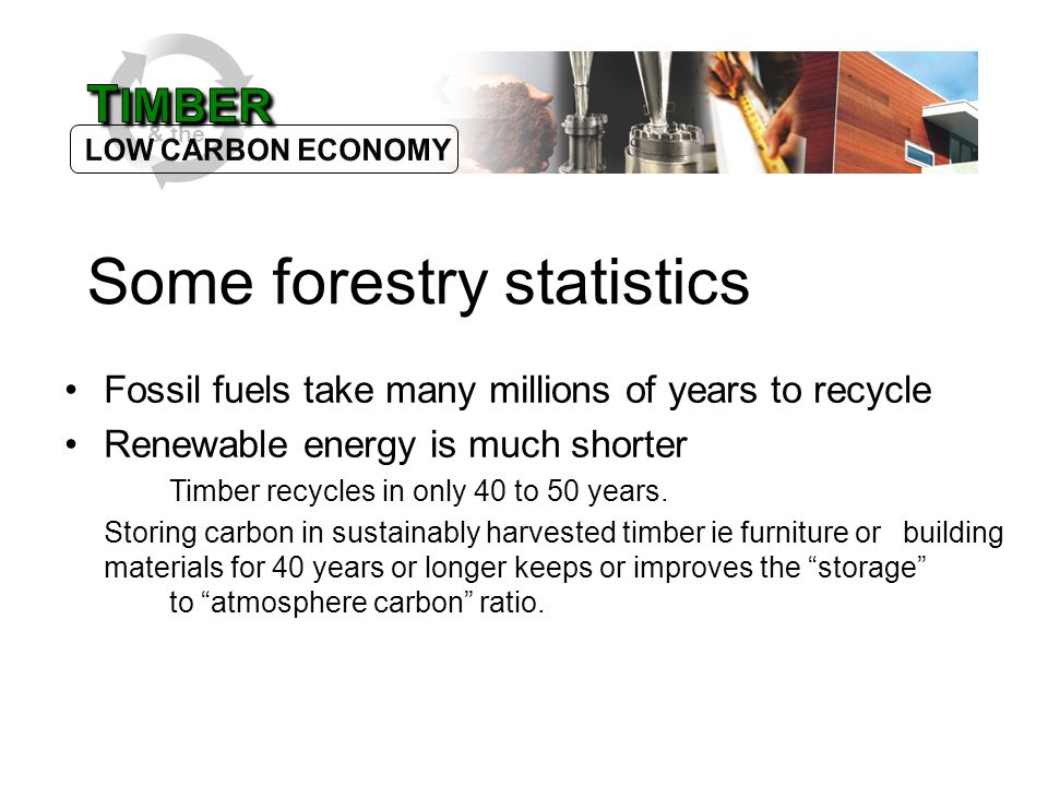 & the Fossil fuels take many millions of years to recycle Renewable energy is much shorter Timber recycles in only 40 to 50 years.