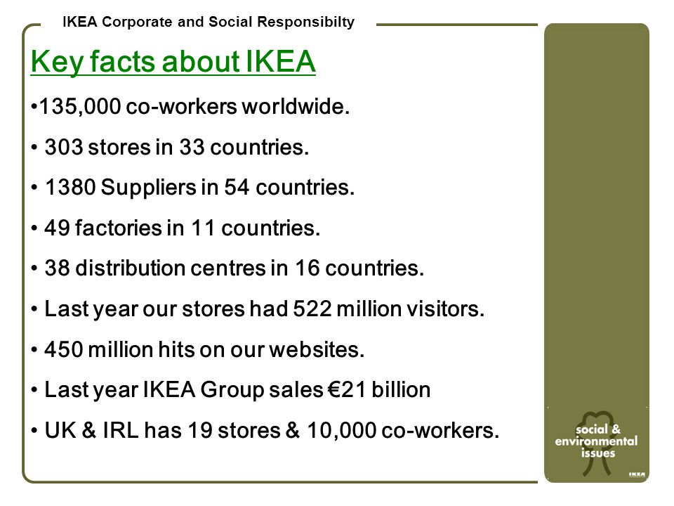 IKEA Social & Environmental Strategy It's not about branding… we will encourage people to act, initiate, drive, and take responsibility and reward for sustainability, as a foundation for business tomorrow.