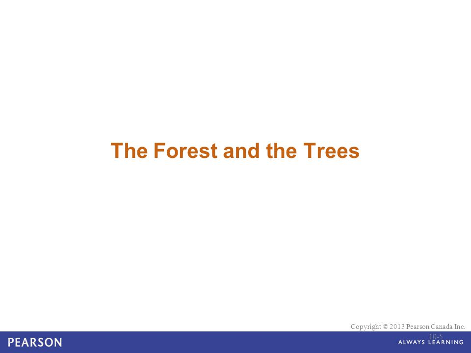 © 2010 Pearson Education Canada Copyright © 2013 Pearson Canada Inc. The Forest and the Trees 10-5