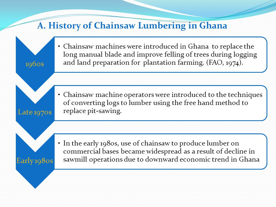 1960s Chainsaw machines were introduced in Ghana to replace the long manual blade and improve felling of trees during logging and land preparation for plantation farming.